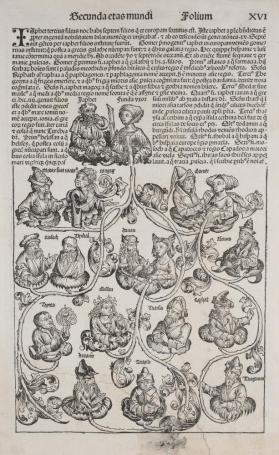 Japhet and His Descendants (from 'Liber Chronicarum' known as The Nuremberg Chronicle)